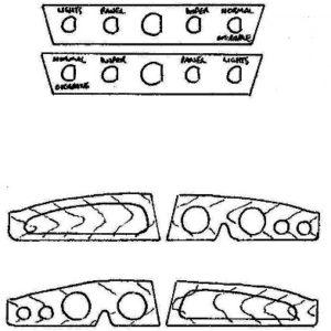 Dashboard & Fittings
